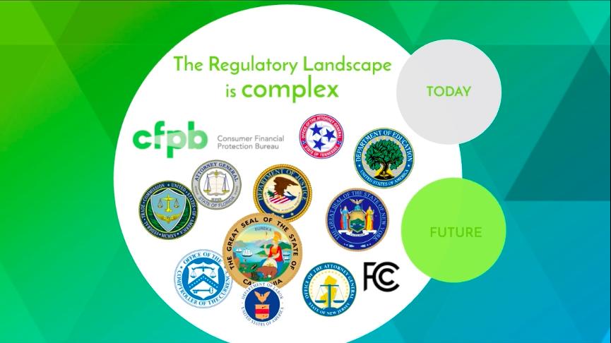 Regulatory Landscape 2018